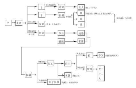 电路 电路图 电子 设计 素材 原理图 476_308